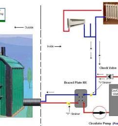 download diagram for boiler  [ 1150 x 718 Pixel ]