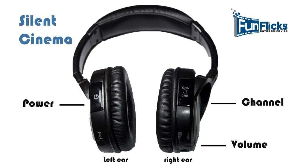 Silent Disco / Silent Cinema Headphones showing volume, power and channel switches