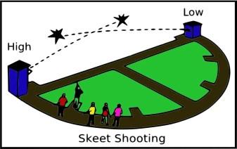 skeet vs trap shooting
