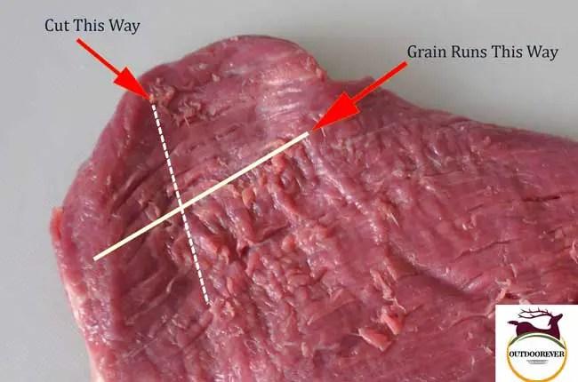 cut against the grain