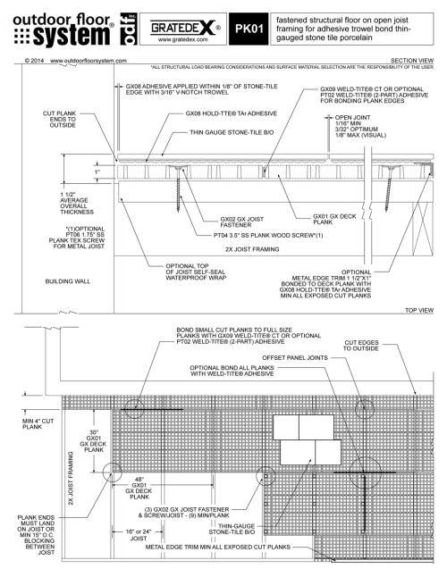 small resolution of  pk01 install print pdf