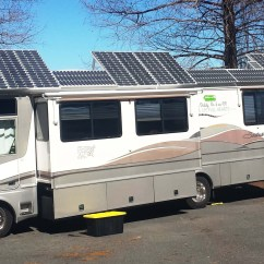Rv Solar 24v Alternator Wiring Diagram How To Install Panel On Quickly And Efficiently