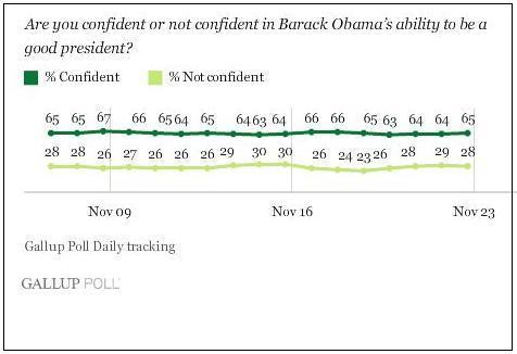 obama_confidence