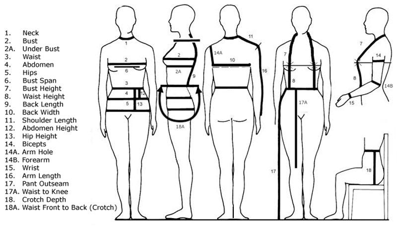 women-taking-measurements