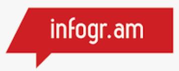 Logo Infogram