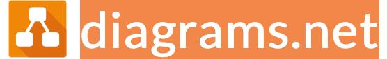 Logo Diagrams