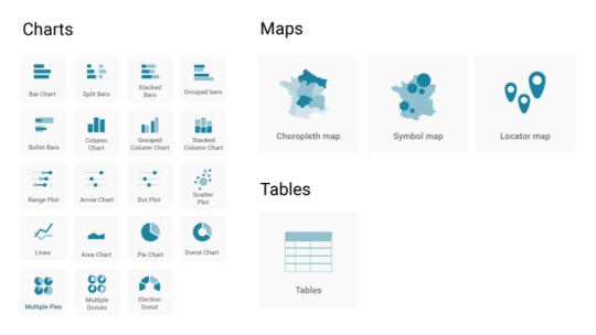 Screenshot Datawrapper