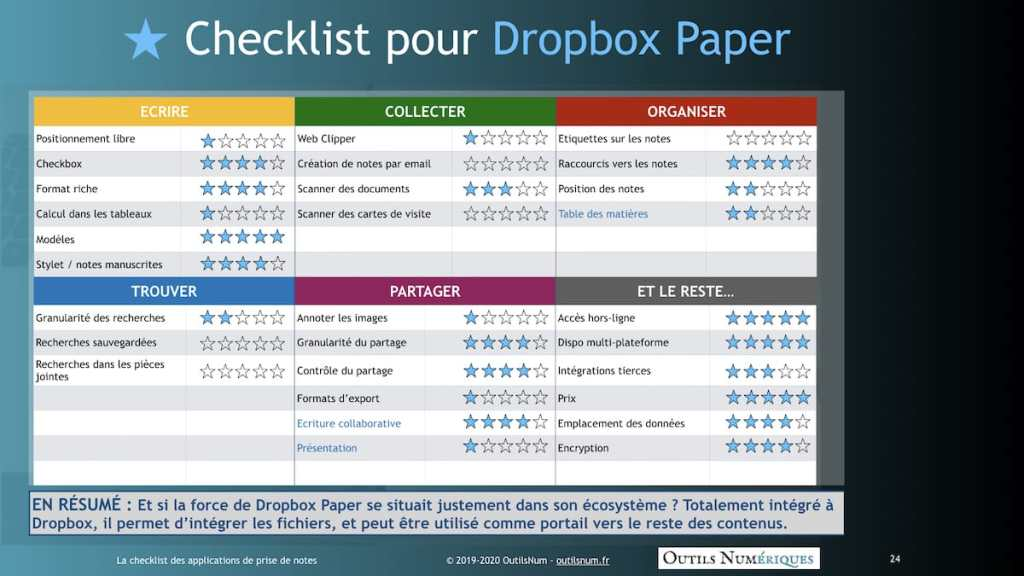 Checklist app prise de notes