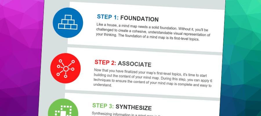 Mindmap Newsletter OutilsNum