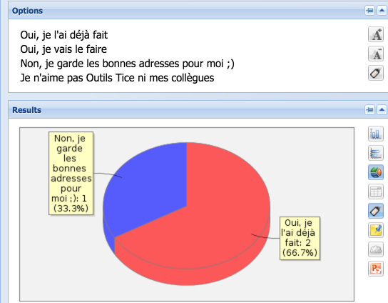 resultats sondage