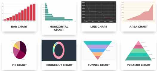 créer graphiques