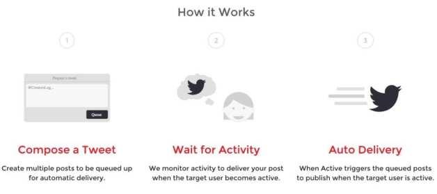 When active Twitter