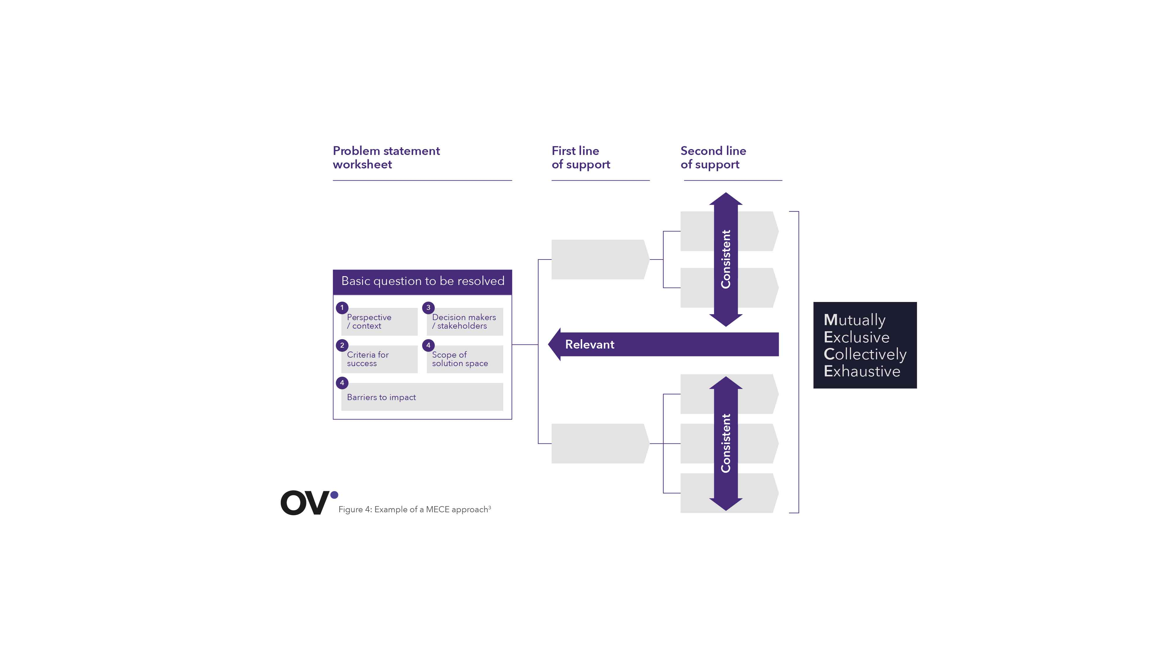 Discovery Phase Defining Your Network Requirements