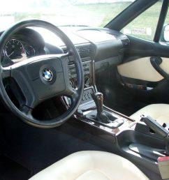 1999 bmw z3 roadster british traditional interior  [ 1024 x 768 Pixel ]