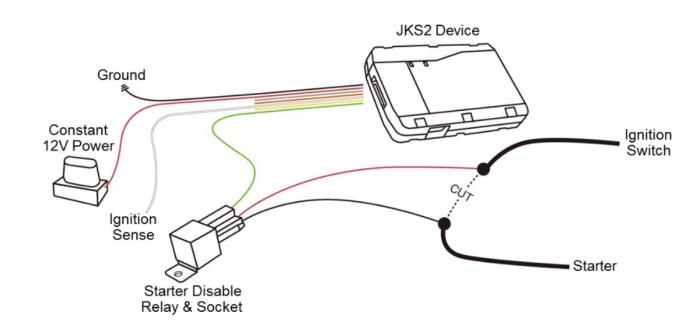 Spireon ATS100-T wiring diagram