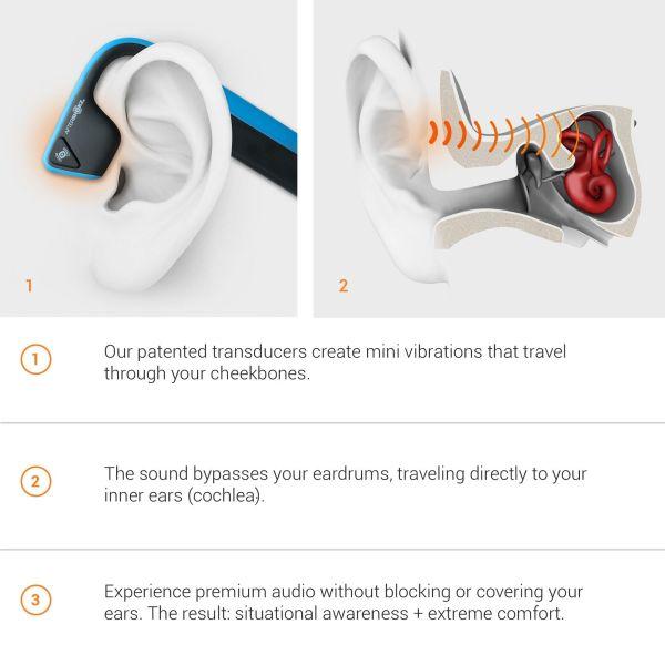 Trekz Titanium Mini Headphones