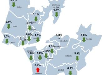 Yields na habitação em Lisboa em mínimos históricos