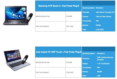 Smart Laptop Gadget Plus Plan 999