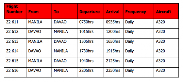 Air Asia Manila - Davao flight Schedule