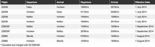 AirAsia Korea – Philippines flights