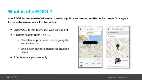 What is uberPOOL
