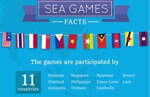 Davao SEA Games 2019 image courtesy of seagames2015.com