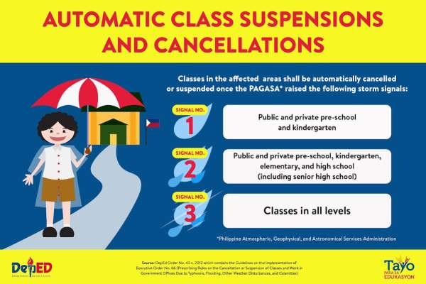 deped suspension of classes guidelines 2018  deped suspension of classes guidelines 2017  deped memo on suspension of classes due to typhoon  are teachers required to report to school when classes are suspended  deped suspension of classes guidelines 2019  localized suspension of classes meaning  deped order on suspension of students  public storm warning signals class suspension