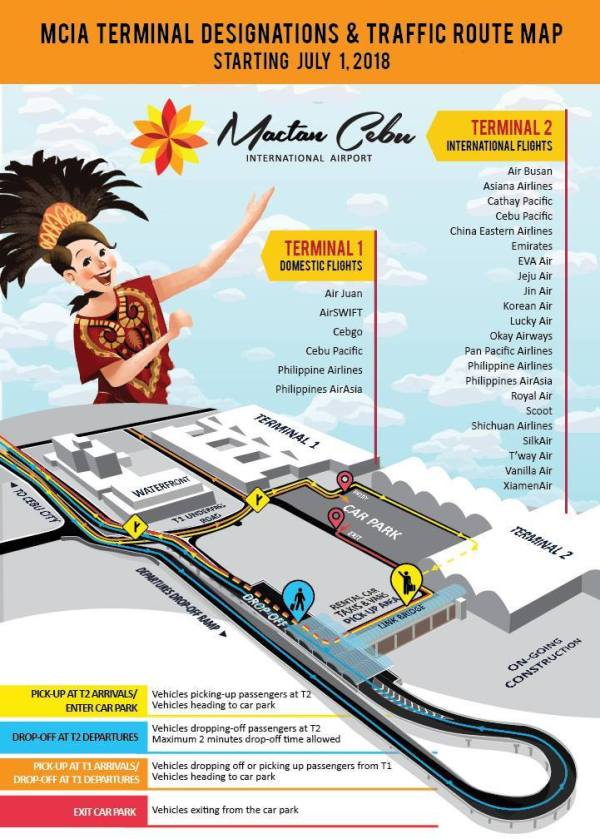 MCIA Terminal Designations and Traffic Route Map