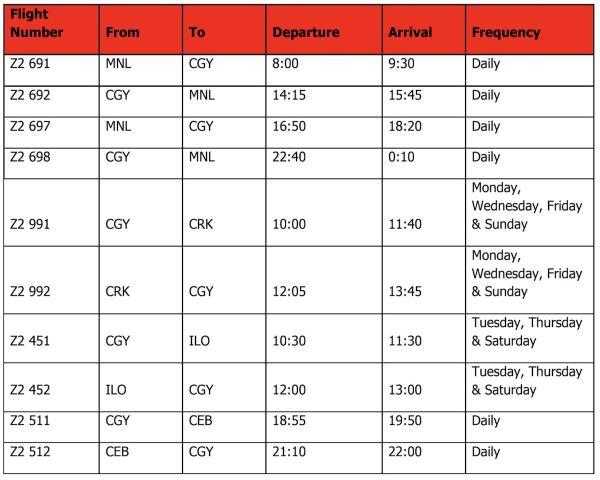 Manila to Cagayan de Oro de Oro Flight Schedule