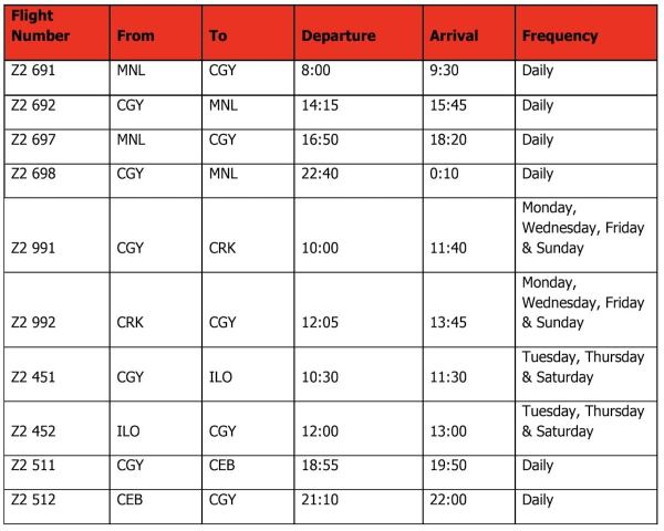 Manila to Cagayan de Oro de Oro Flight Schedule