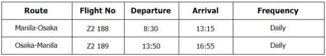 AirAsia Manila to Osaka Flight Schedule