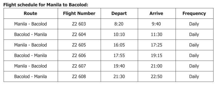Manila-Bacolod Flights AirAsia