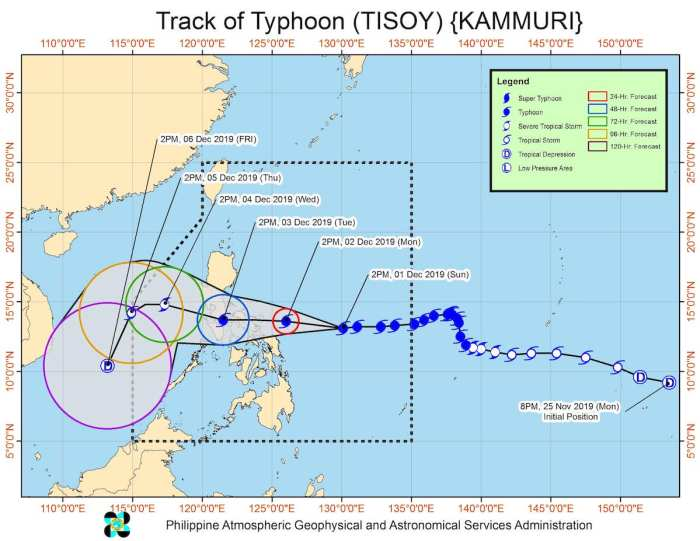 Typhoon Tisoy Updates December 2, 2019