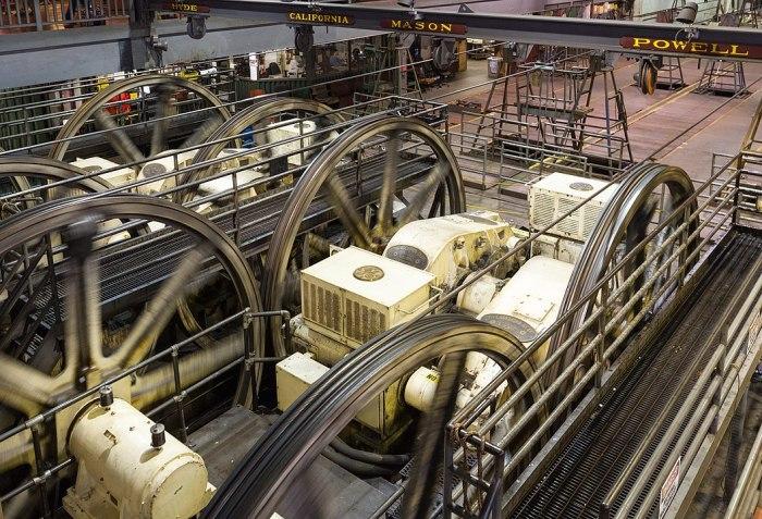 San Francisco Cable Car Museum by Frank Schulenburg via Wikipedia CC