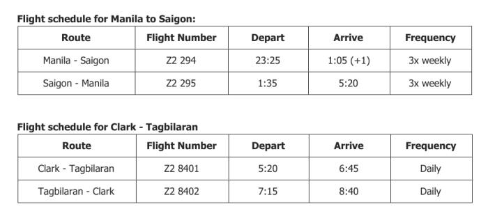 AirAsia Manila to Saigon Flight Schedule 2020