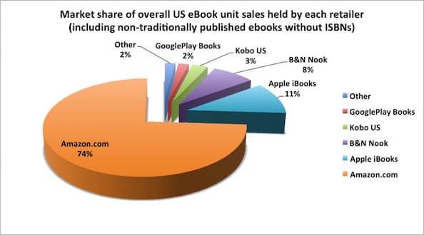 Kindle-KDP-Select-1