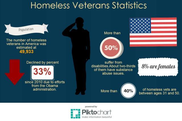 homeless-vets-two
