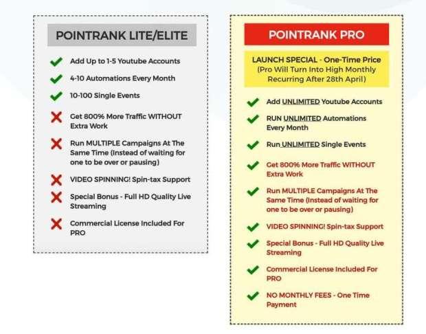 PointRank Pro by Tom Yevsikov