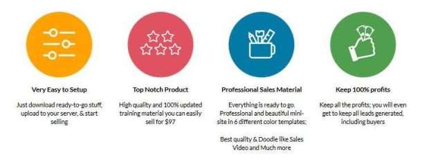 YouTube Ads 2019-20 Success Kit PLR by Amit Pareek