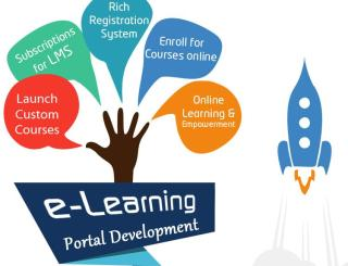How to Acquire a web-based Welcome Management Education and learning