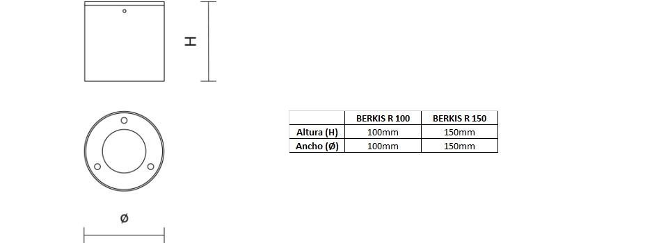 foco led superficie Berkis R medidas