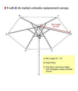 Umbrella Rib Measurement