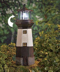 Solar Motion Lighthouse