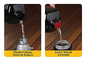 Tiki Easy Pour System Helps Prevent Fuel Oil Spills