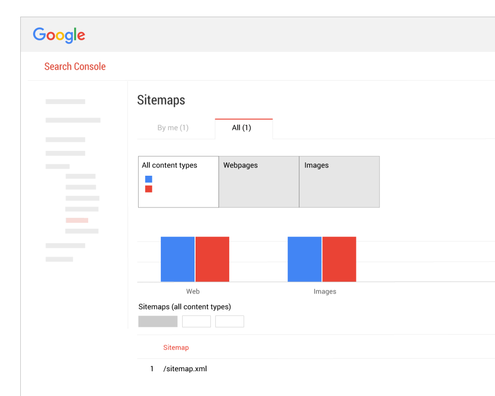 medium resolution of search console sitemap report