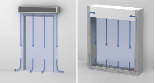 Cortinas de aire confort y eficiencia energtica