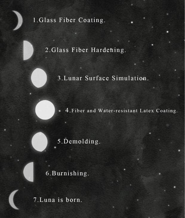 Luna llena con mucha iluminacin