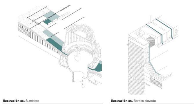 Cómo impermeabilizar terraza, cubiertas, azoteas; Tipos y