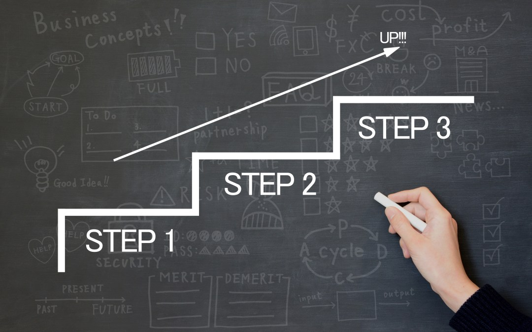 Where are you on your start-up journey