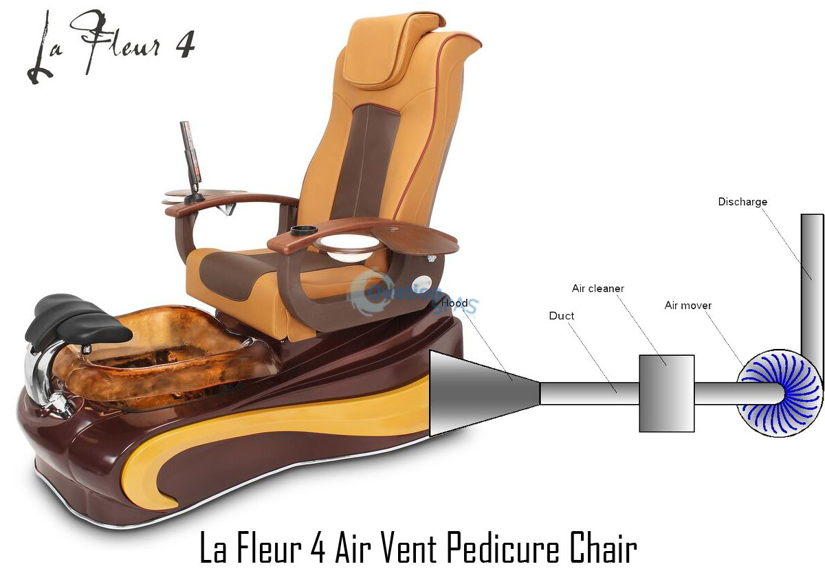 Pedicure Chairs No Plumbing Needed Gs La Fleur 4 Air Vent Pedicure Spa Chair